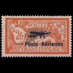 Bloc N° 33 Neuf ** - Le salon du timbre 2004