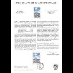CM CEF - Charte des droits fondamentaux de l'UE - 8/5/2003 Strasbourg